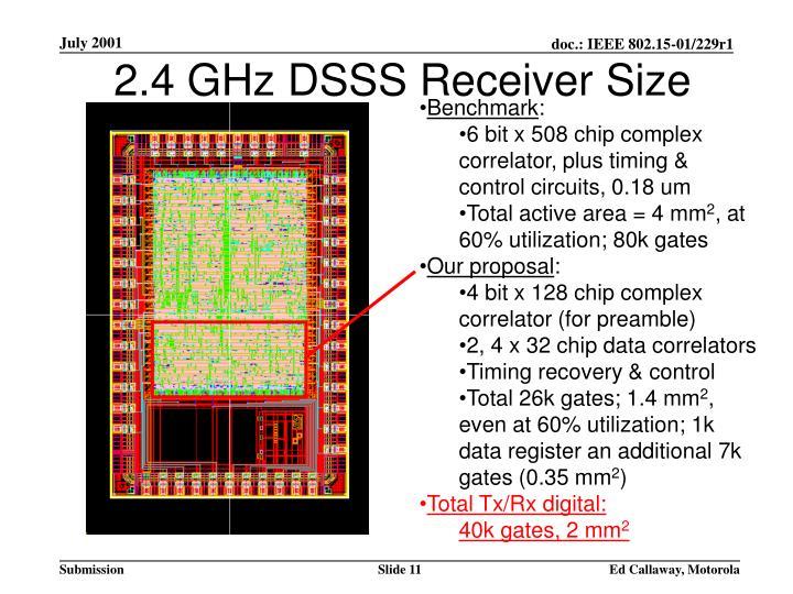 2.4 GHz DSSS Receiver Size