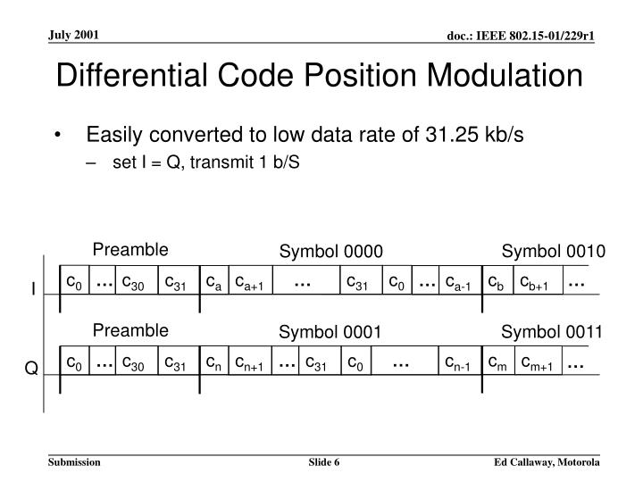Differential Code Position Modulation