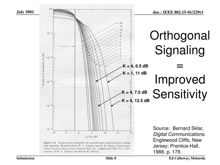 Orthogonal Signaling