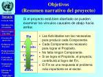 objetivos resumen narrativo del proyecto4