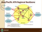 asia pacific atn regional backbone