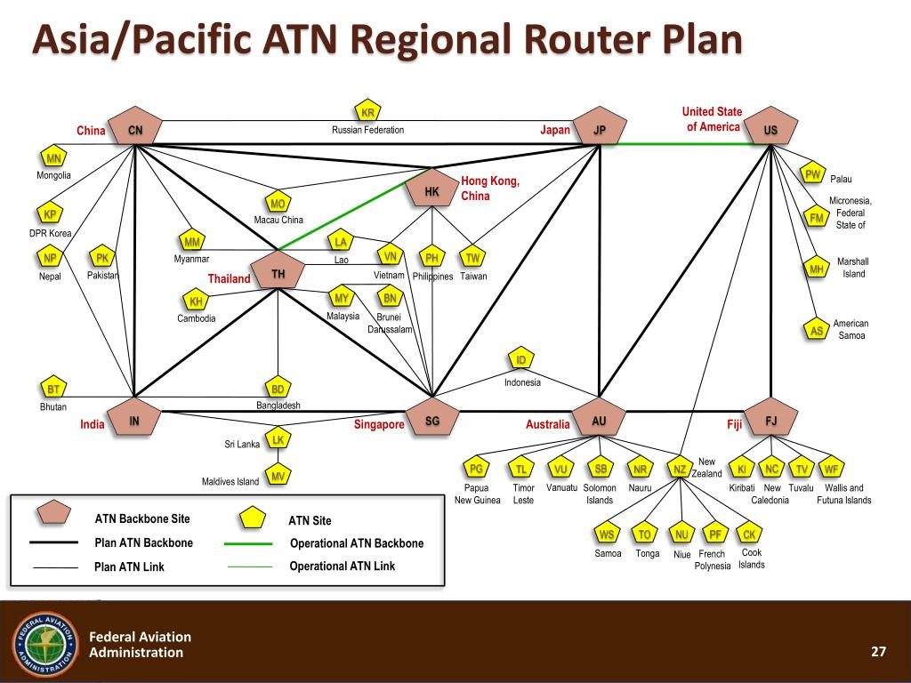 Asia/Pacific ATN Regional Router Plan