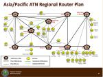 asia pacific atn regional router plan