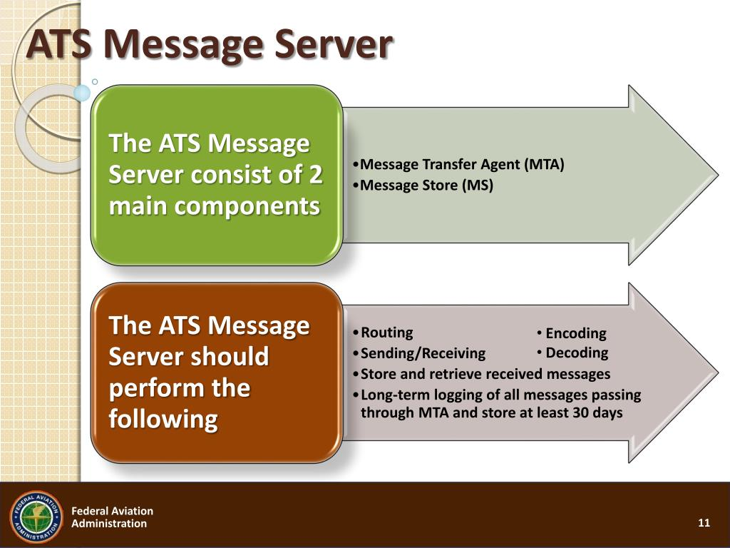 ATS Message Server