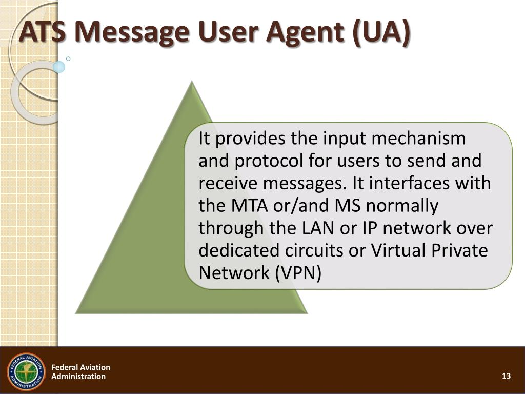 ATS Message User Agent (UA)