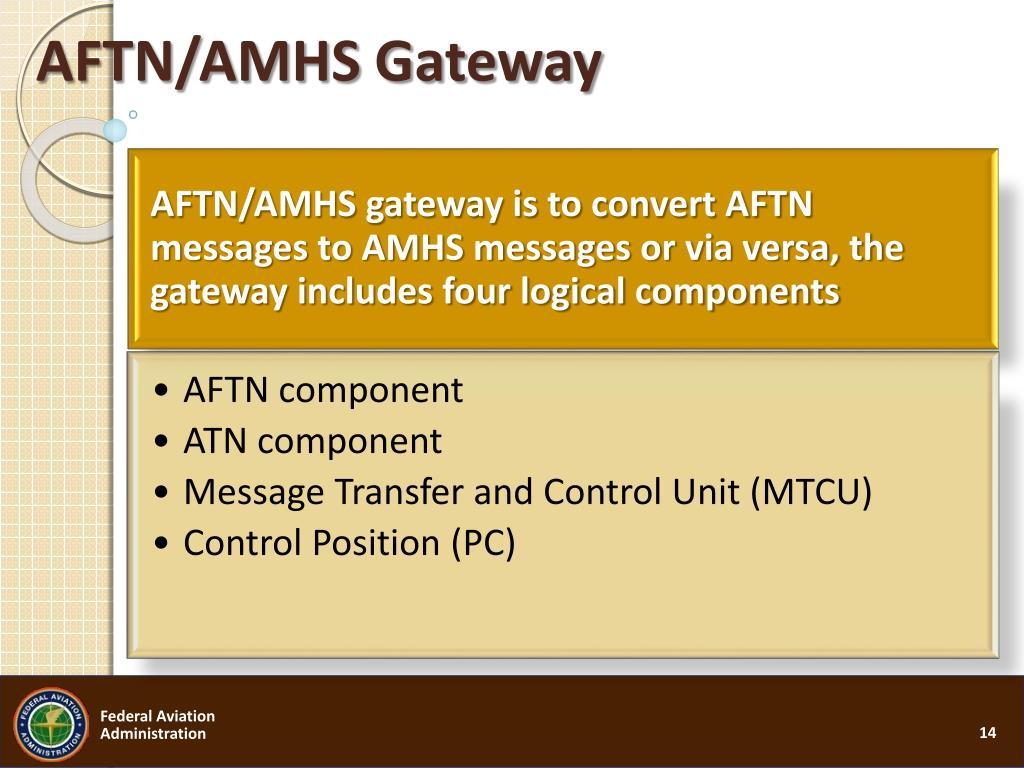 AFTN/AMHS Gateway