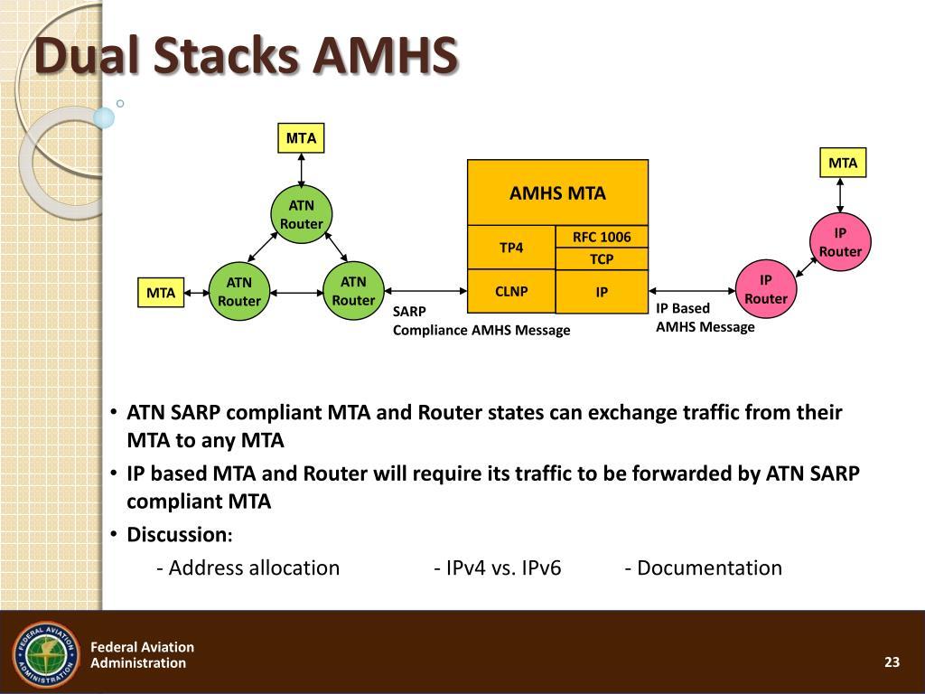 Dual Stacks AMHS