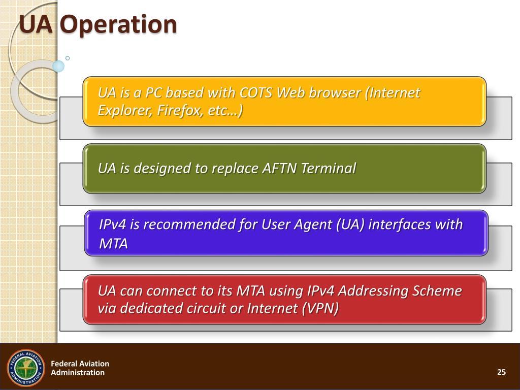 UA Operation