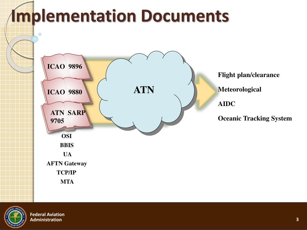 Implementation Documents