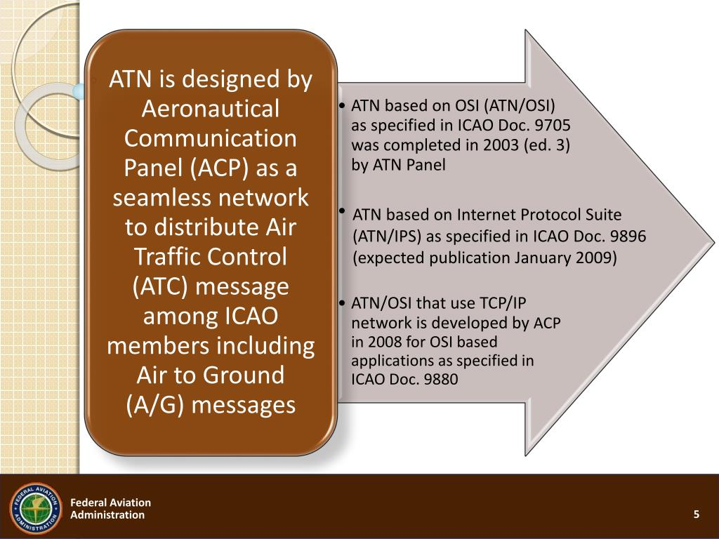 ATN based on Internet Protocol Suite (ATN/IPS) as specified in ICAO Doc. 9896 (expected publication January 2009)