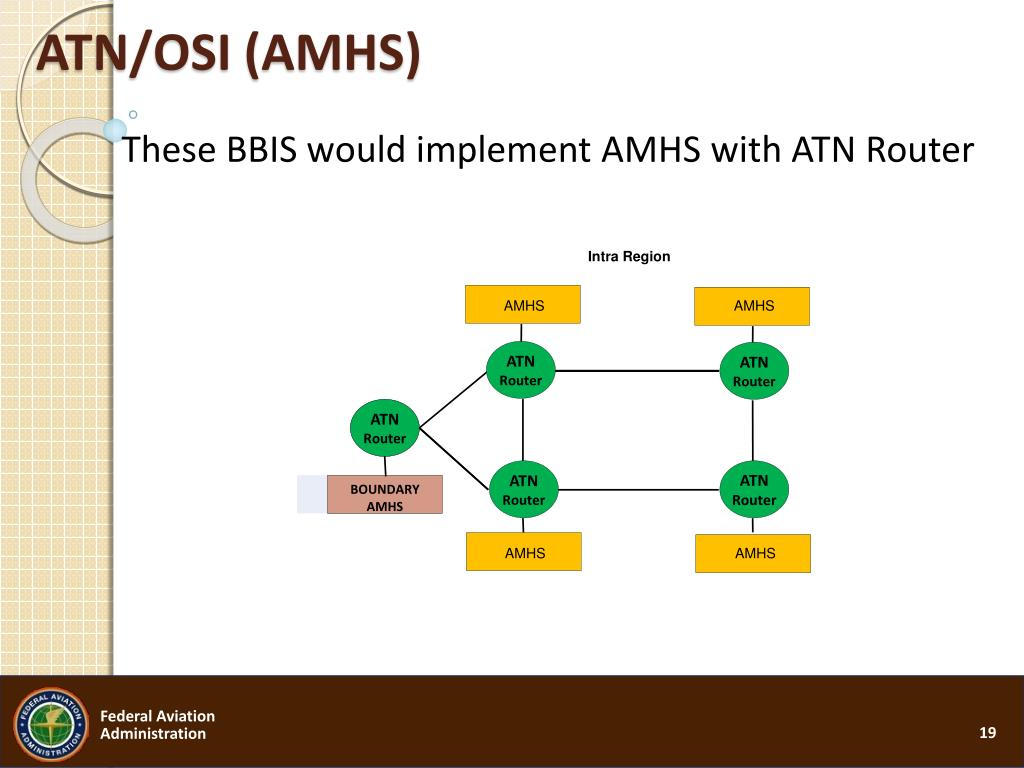 These BBIS would implement AMHS with ATN Router