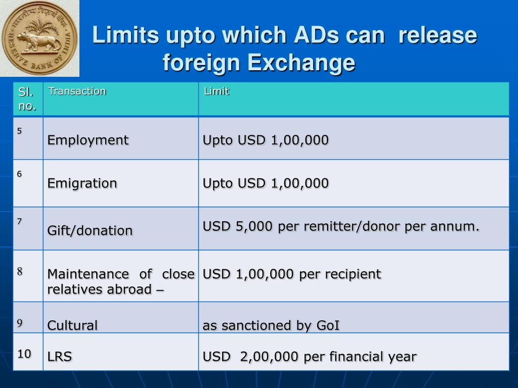 Limits upto which ADs can  release foreign Exchange