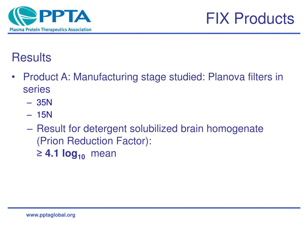 FIX Products