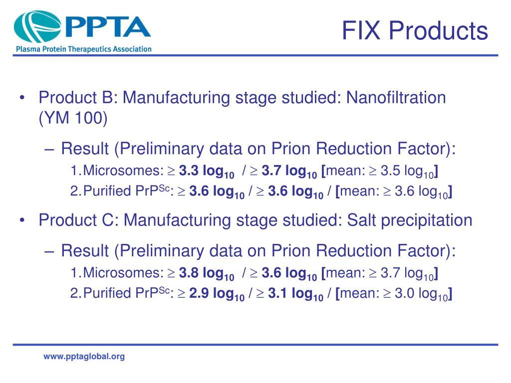 FIX Products