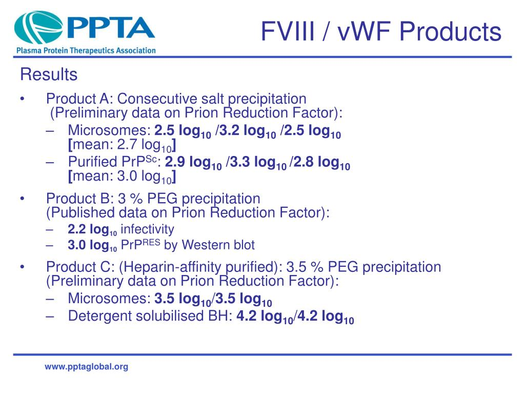 FVIII / vWF Products