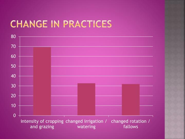 Change in practices