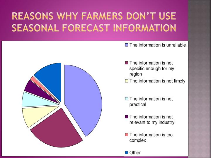 Reasons why farmers don't use seasonal forecast information