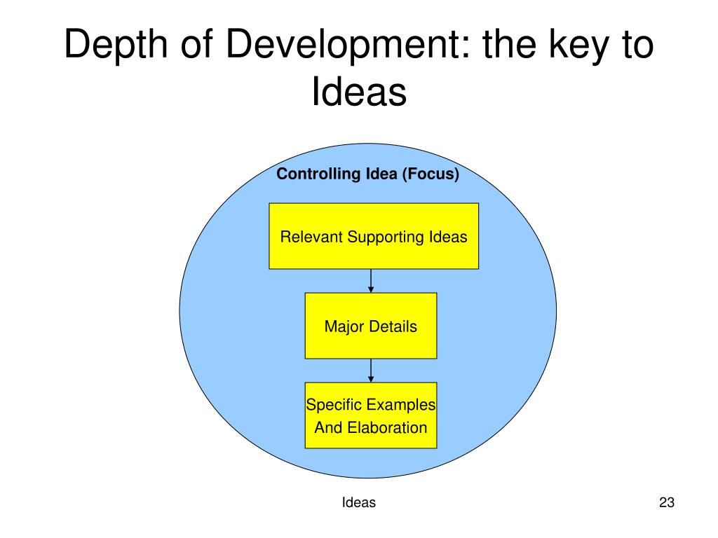 Depth of Development: the key to Ideas