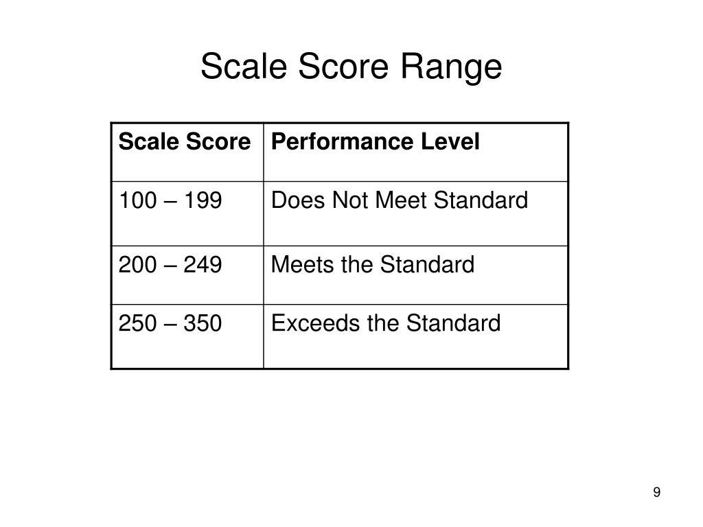 Scale Score Range