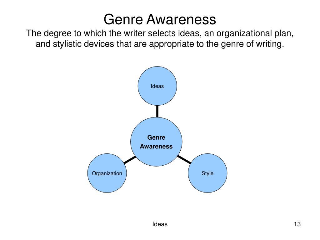 Genre Awareness