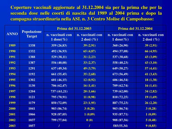 Coperture vaccinali aggiornate al 31.12.2004 sia per la prima che per la seconda dose nelle coorti di nascita dal 1989 al 2004 prima e dopo la campagna straordinaria nella ASL n. 3 Centro Molise di Campobasso: