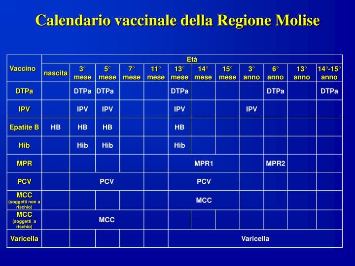 Calendario vaccinale della Regione Molise