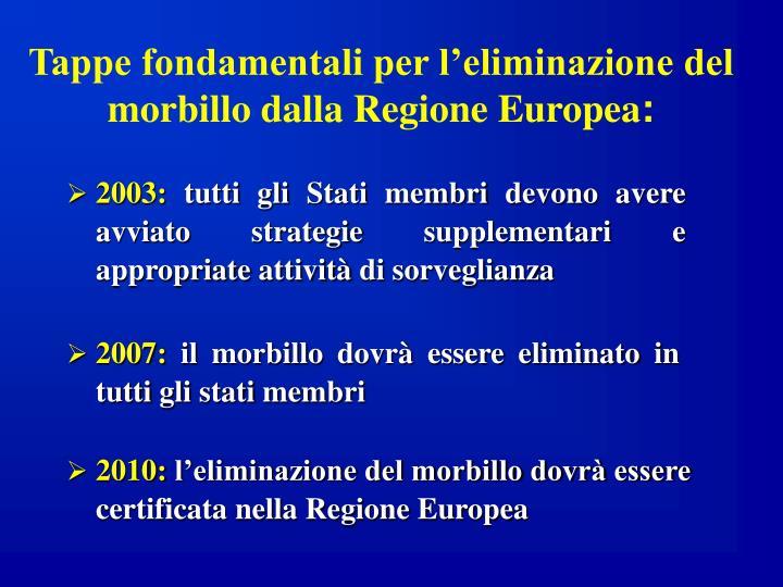Tappe fondamentali per l'eliminazione del morbillo dalla Regione Europea