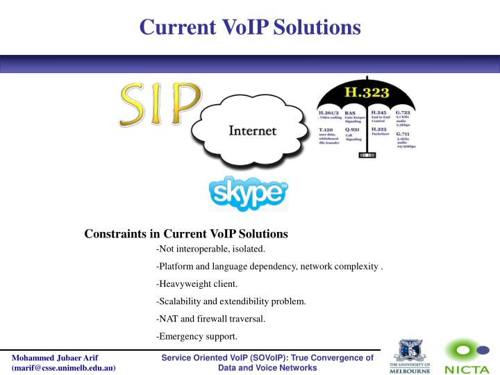 Current VoIP Solutions