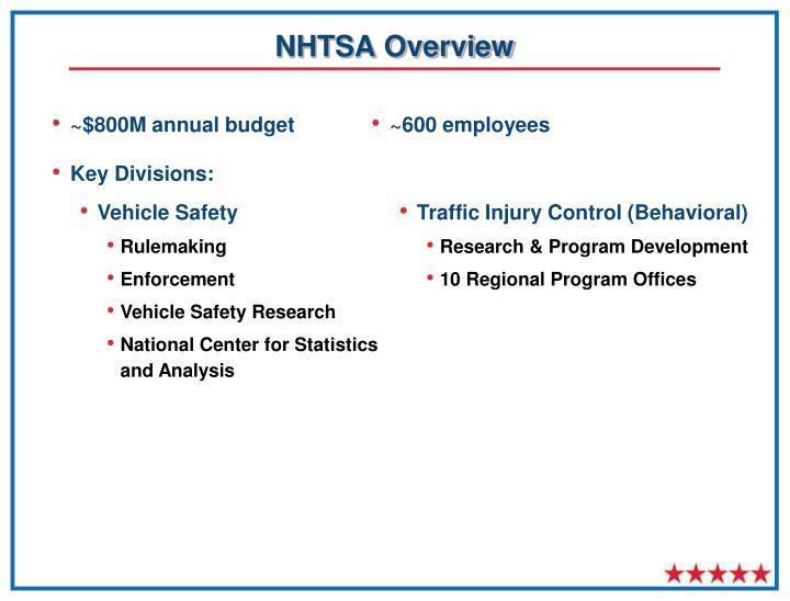 NHTSA Overview