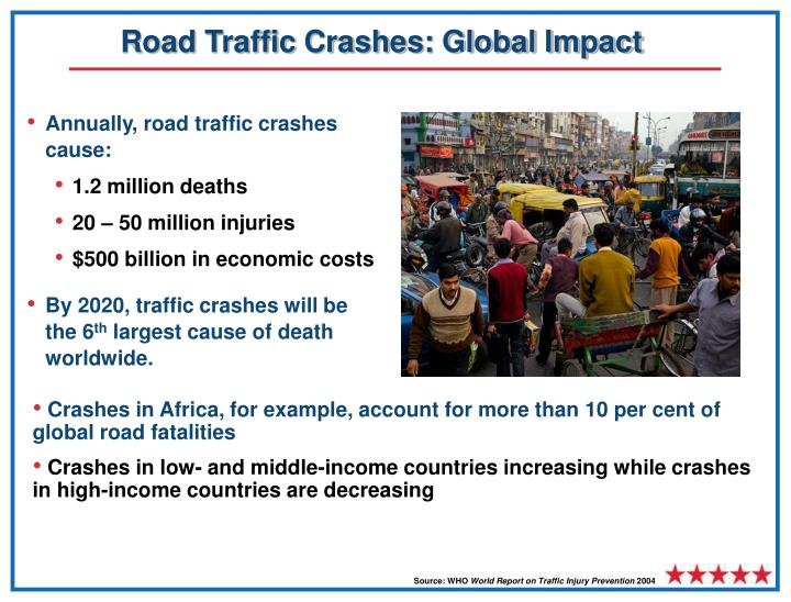 Road Traffic Crashes: Global Impact
