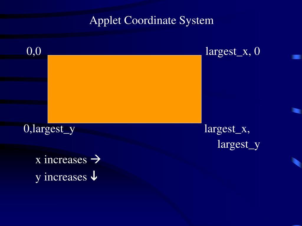 Applet Coordinate System