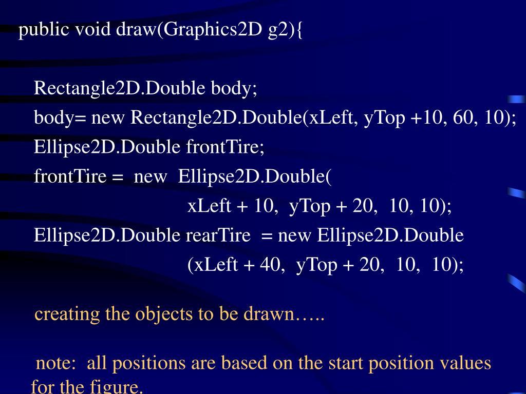 publicvoiddraw(Graphics2Dg2){