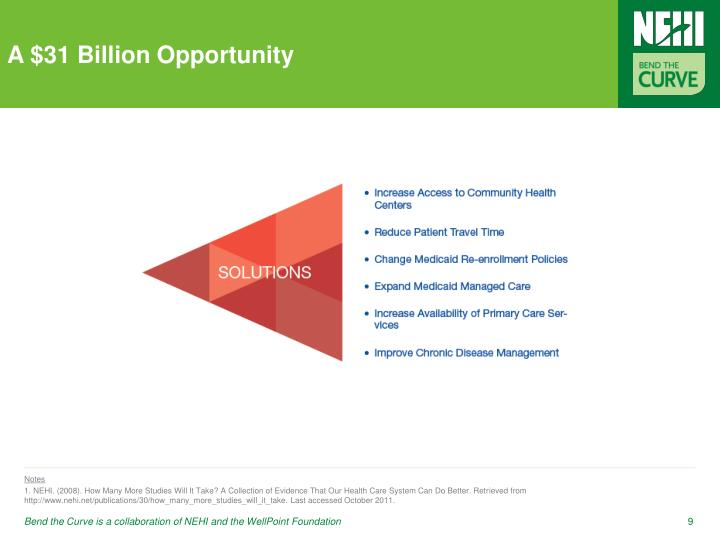A $31 Billion Opportunity