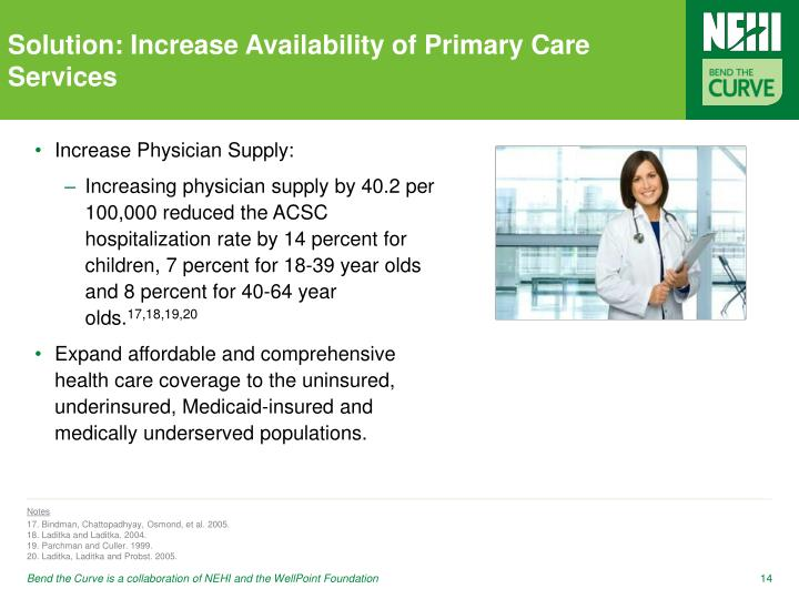 Solution: Increase Availability of Primary Care Services