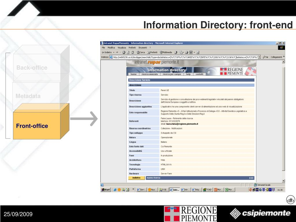 Information Directory: front-end