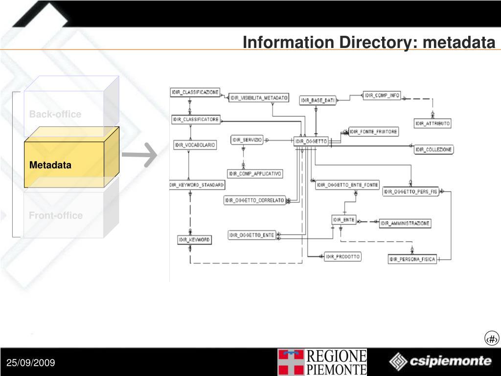 Information Directory: metadata