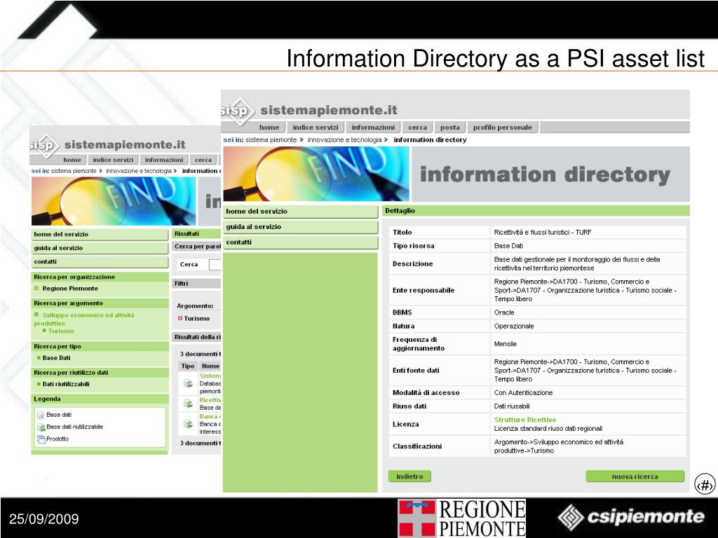 Information Directory as a PSI