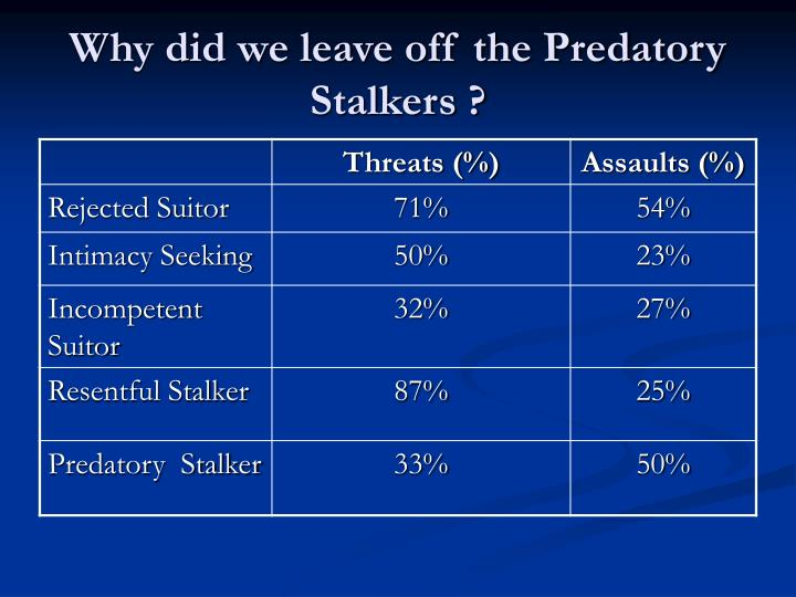 Why did we leave off the Predatory Stalkers ?