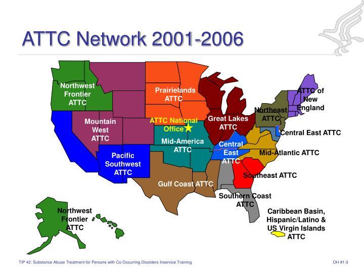 ATTC Network 2001-2006