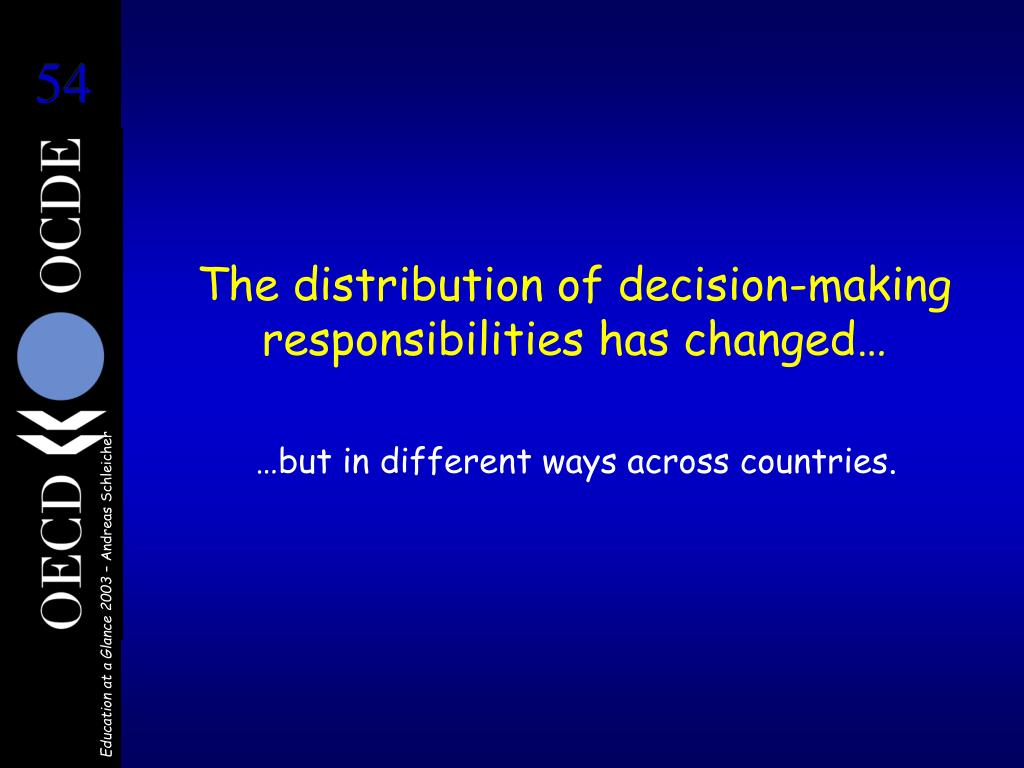 The distribution of decision-making responsibilities has changed…