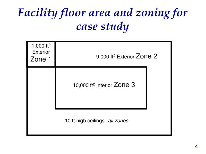 Facility floor area and zoning for case study