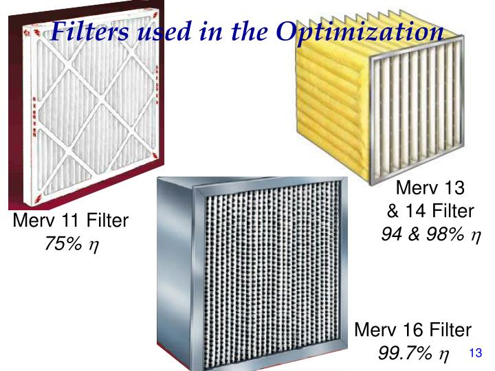Filters used in the Optimization