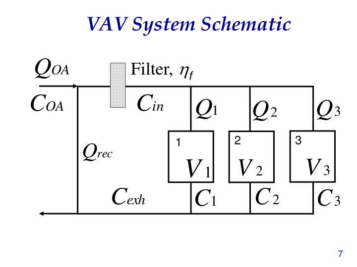 VAV System Schematic
