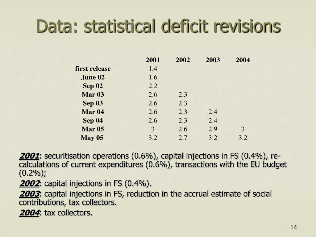 Data: statistical deficit revisions