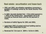 real estate securitisation and lease back