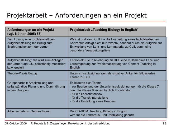 Projektarbeit – Anforderungen an ein Projekt