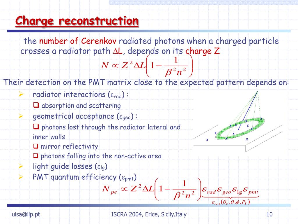 Charge reconstruction