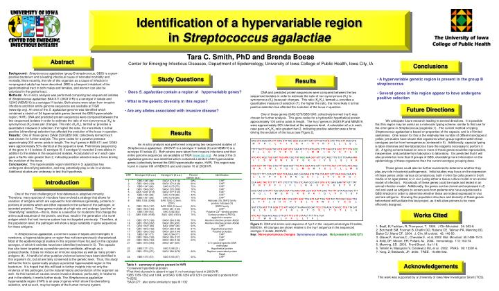 Identification of a hypervariable region