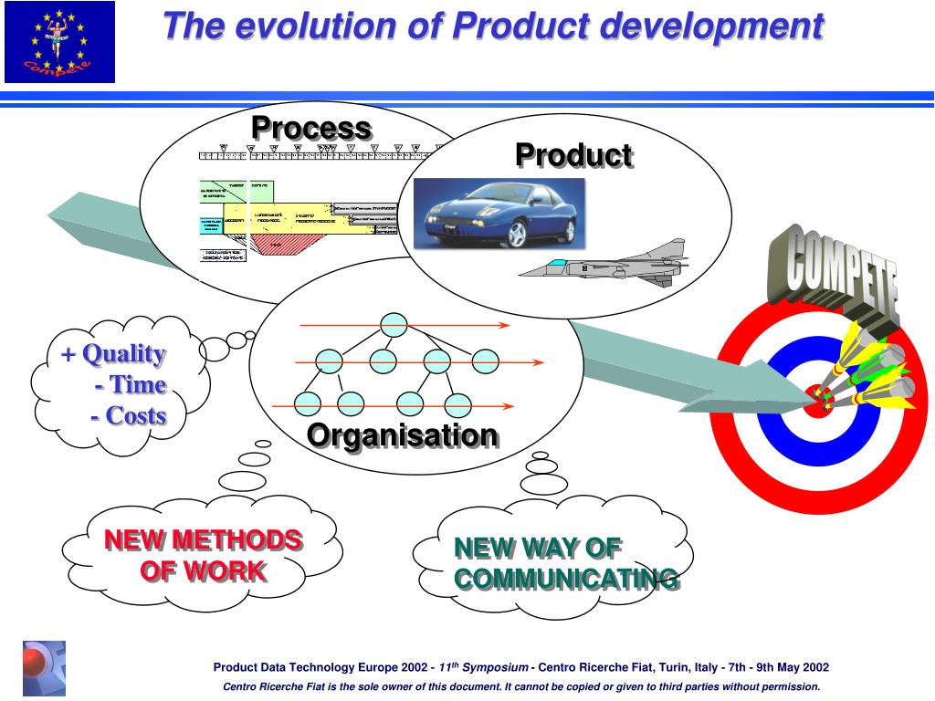 The evolution of Product development