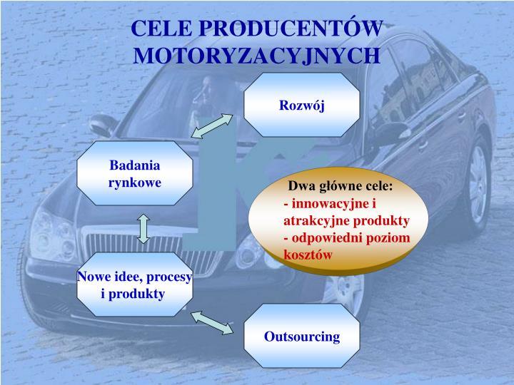 CELE PRODUCENTÓW MOTORYZACYJNYCH